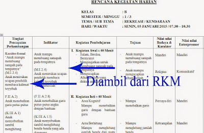 Cara Membuat RKH (Rencana Kerja Harian) berikut Contohnya