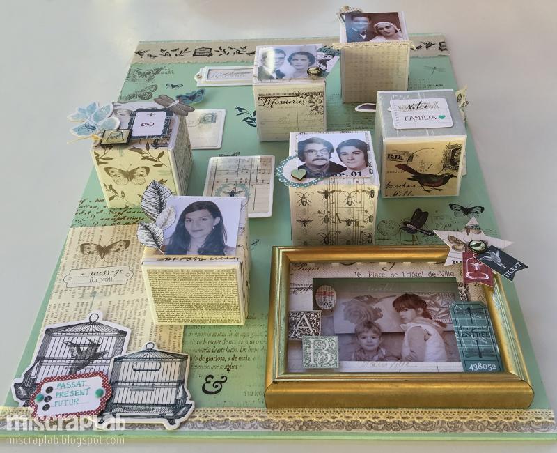 Arbol genealógico con Cabinet de Curiosités - BASICCREA BLOG