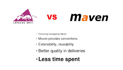 Free Maven Course for Java developers