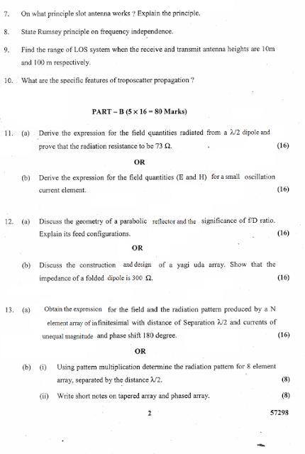 Antenna And Wave Propagation Syllabus Ec6602 Regulation 2013