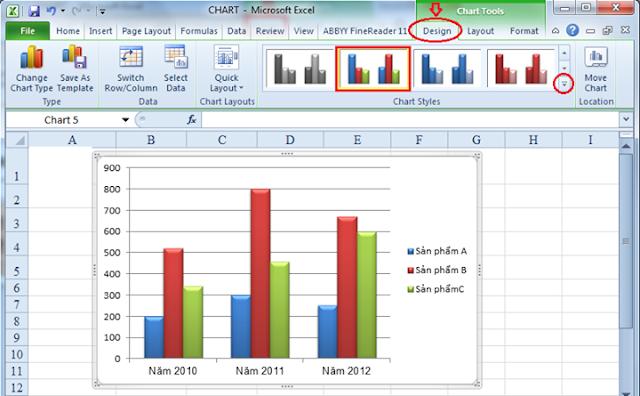 Đồ thị dạng Pie trong Excel (Biểu đồ hình tròn)