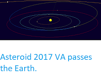 http://sciencythoughts.blogspot.co.uk/2017/11/asteroid-2017-va-passes-earth.html