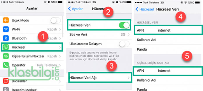 iPhone, Turkcell Mobil internet Ayarları