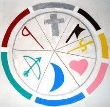 Resultado de imagem para umbanda simbolos
