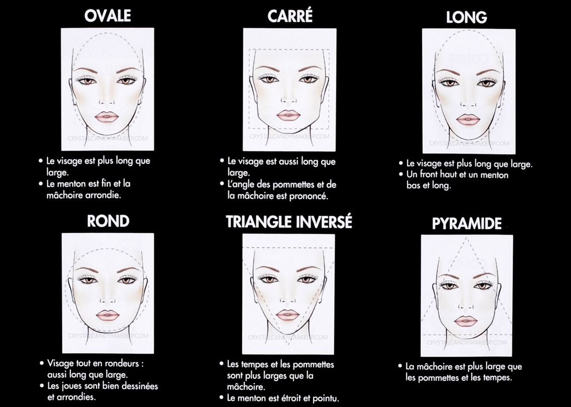 Make Up For Ever Pro Sculpting Palette Face Shapes