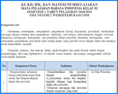 KI, KD, IPK Bahasa Indonesia Kelas 11 K13 Revisi 2018