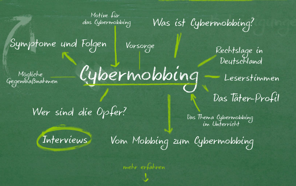 Cybermobbing Wikipedia