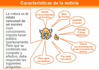 b16ddfc21e74 http://luisamariaarias.wordpress.com/lengua-espanola/tema-3/la-noticia/