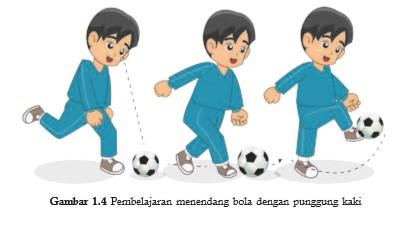 Gerak Spesifik Dalam Permainan Sepak Bola Joonka
