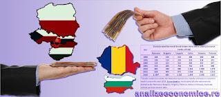 Cât de mult am câștigat/pierdut în materie de salarii față de statele Grupului de la Visegrad