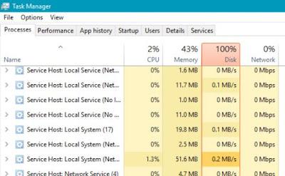 Mengatasi 100% Disk Usage pada Windows 10