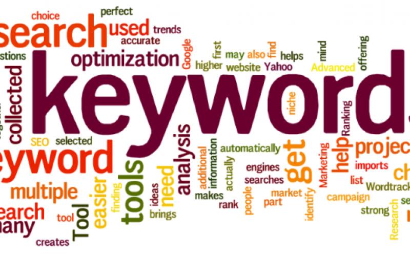 Insurance High CPC Keywords in India 4 Google Adsense | Keyword
