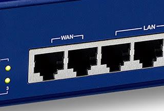 porte router