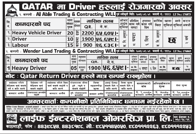 Jobs in Qatar for Nepali, Salary Rs 65,605