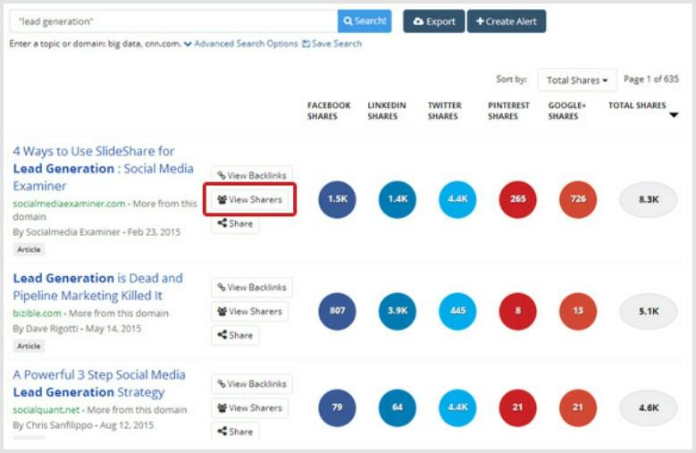 Screenshot BuzzSumo