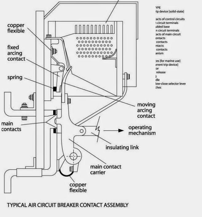 Medium Voltage Circuit Breaker Schematic Symbols Illustration Of