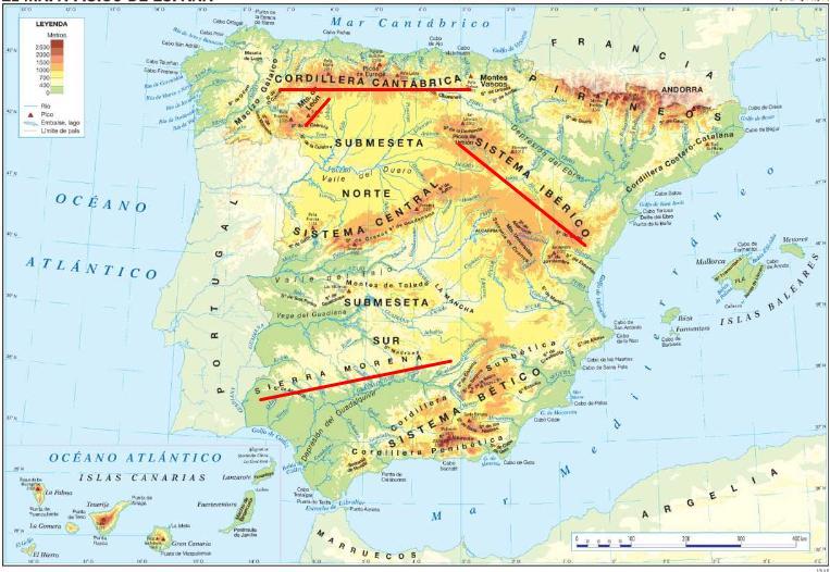 Ceip Miguel De Cervantes Unidad 8 El Relieve De Espana Y De