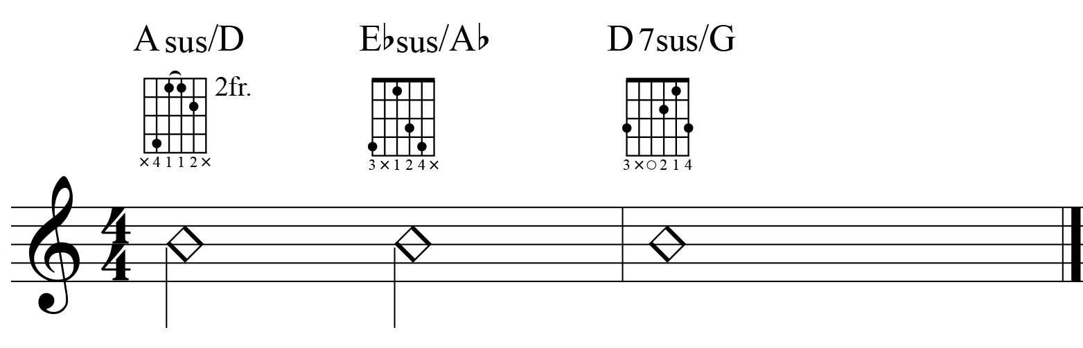 Very Different Guitar Chords Mystery Chords Creative Guitar
