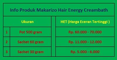 Info produk Makarizo hair Energy Creambath