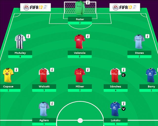 Update Fantasy English Premier League GW#9 [32 pt]  dan GW#10 [71 pt]