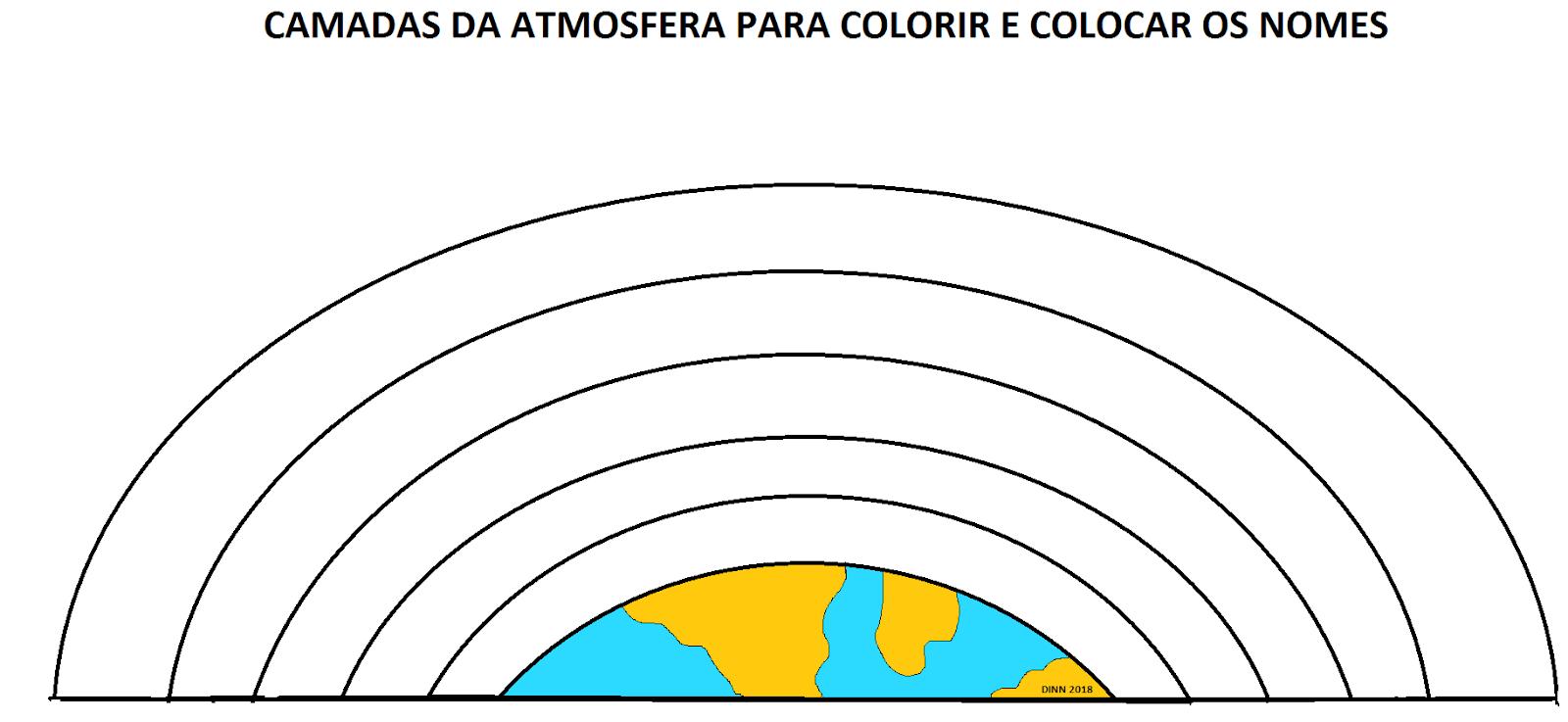 Geografia A Paisagem Nao E O Espaco Camadas Da Atmosfera Para