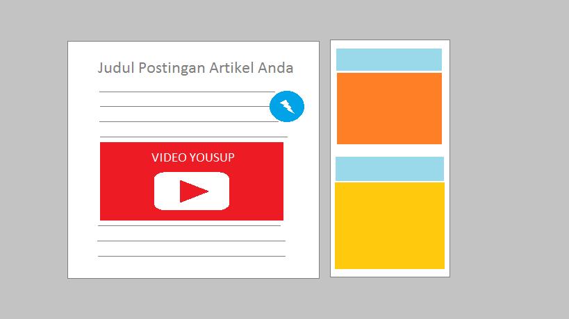 cara membuat postingan blog AMP ada Youtube nya