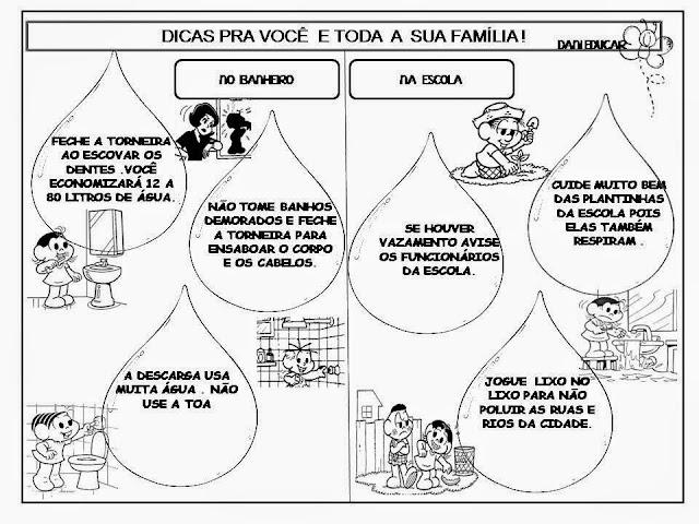 Panfleto sobre conscientização da preservação da água