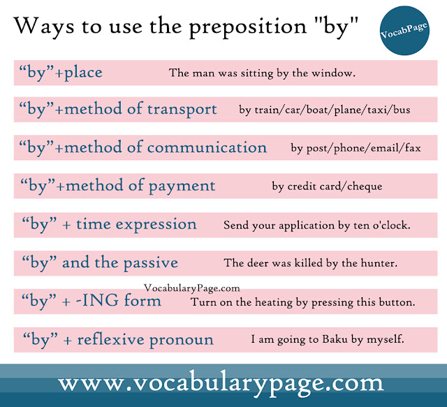 "The preposition ""by"""