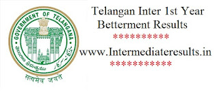 Ts Inter betterment results