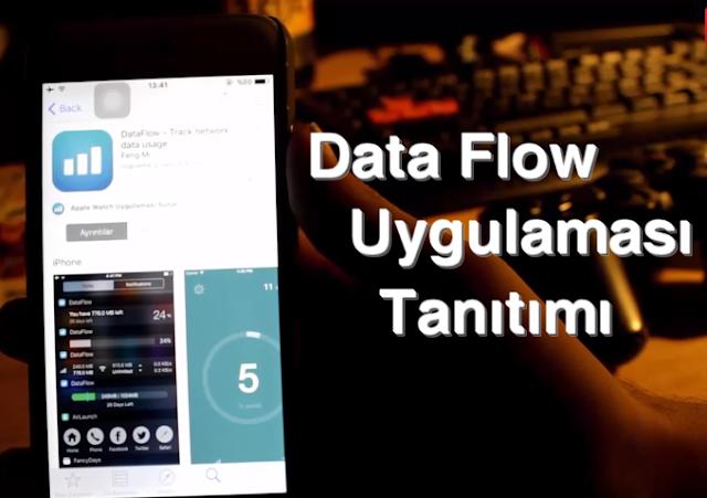 iPhone Data Flow Uygulama Tanıtımı