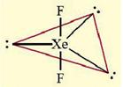 bentuk senyawa XeF2
