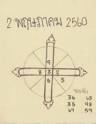 เลขเด่น  9  8  3  2  6  5  36  65  35  98  69  59