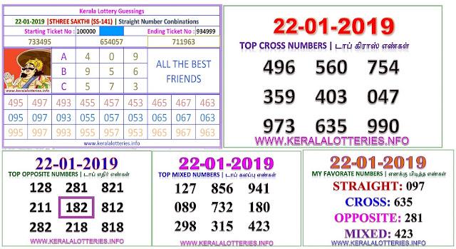 Sthree Sakthi SS-141 Kerala Lottery guessing
