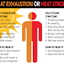 The Difference Between Heat Exhaustion and Heat Stroke