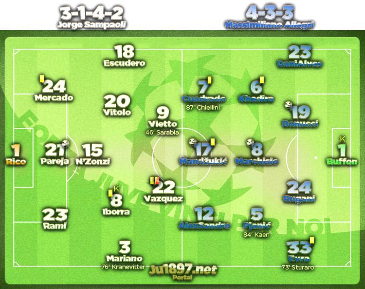 Liga prvaka 2016/17 /5. kolo /Sevilla - Juventus 1:3 (1:1)