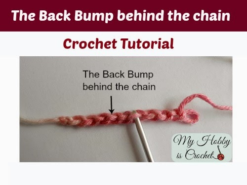 the back bump of chains