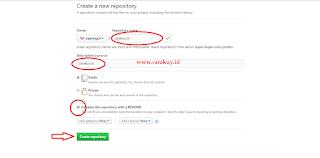 Cara upload file ke GitHub carakuy