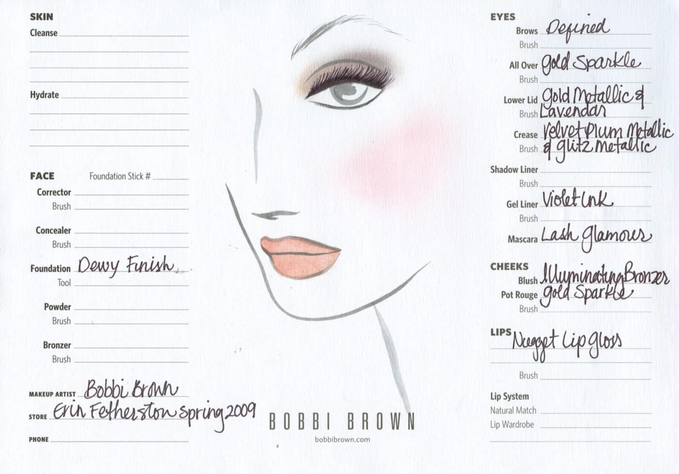 Blank Face Diagram Botox Msd 6al To Hei Wiring Makeup Template Vidalondon