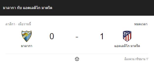 แทงบอล ไฮไลท์ เหตุการณ์การแข่งขันระหว่าง มาลาก้า vs แอตเลติโก มาดริด