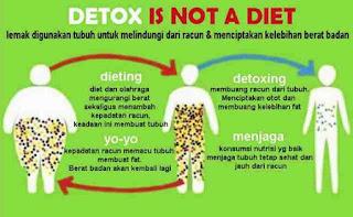Apakah Ide Detox Diet Efektif Untuk Turunkan Berat Badan?