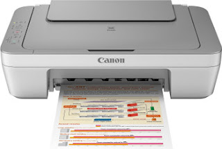 Download Printer Driver Canon Pixma MG2440