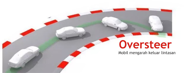Mobil mengalami Oversteer pada tikungan