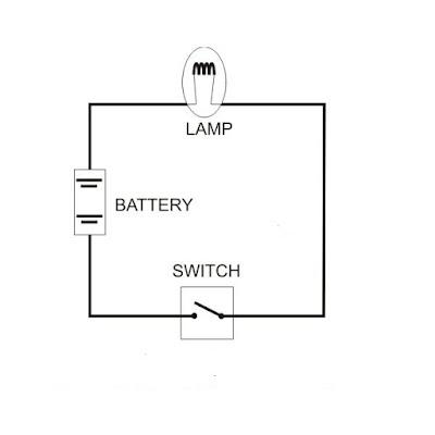 Pengertian Rangkaian Elektronik dan Komponennya