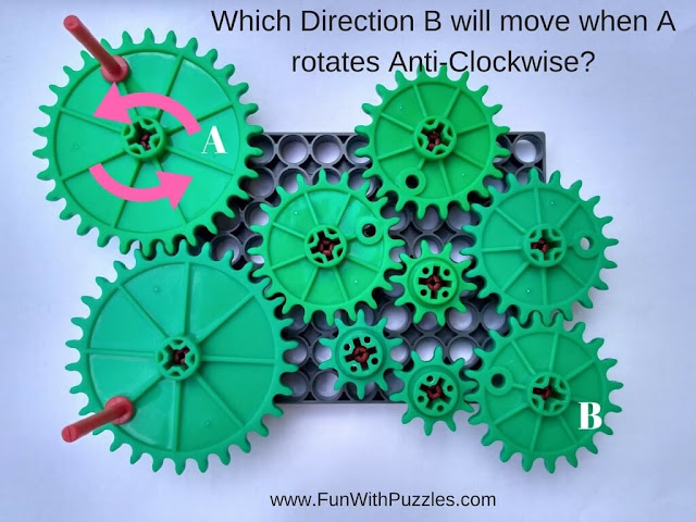 Rotating Gear Picture Puzzle