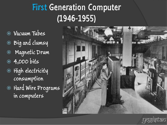 second generation computers essay Free essays on essay on generation of computers get help with your writing 1 through 30.