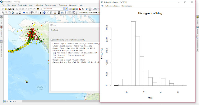 Combining ArcGIS and R - Clustering Toolbox