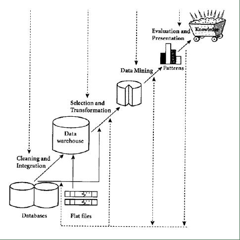 Contoh Proposal Penelitian Data Mining
