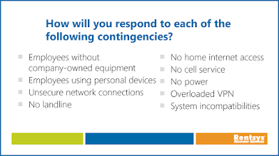How will you respond to each of the following contingencies?