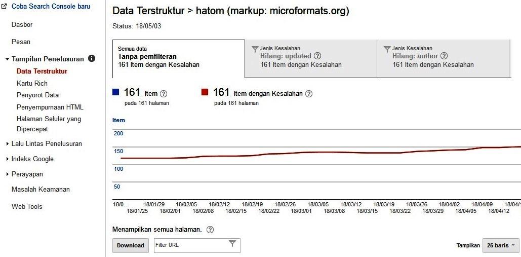 Atasi Kesalahan Data Struktur Hatom Blog