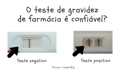 O teste de gravidez de farmácia é confiável?